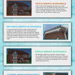 Best Roofing System Services Rochdale